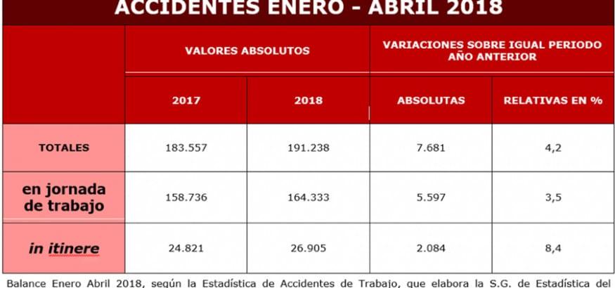 Siniestalidad_laboral_EN-AB_2018 copia