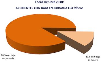 conbaja_jornada_initinere
