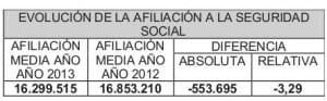 afiliacionSSdic2013