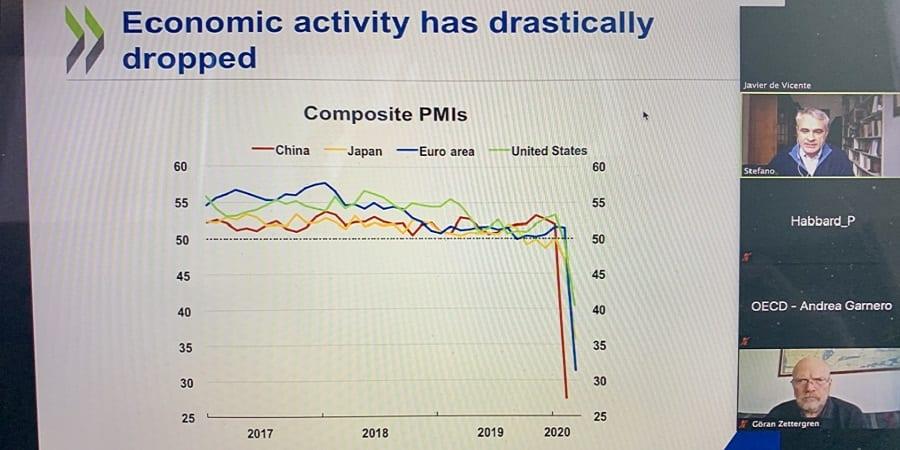 La OCDE analiza el impacto del covid-19 en el empleo