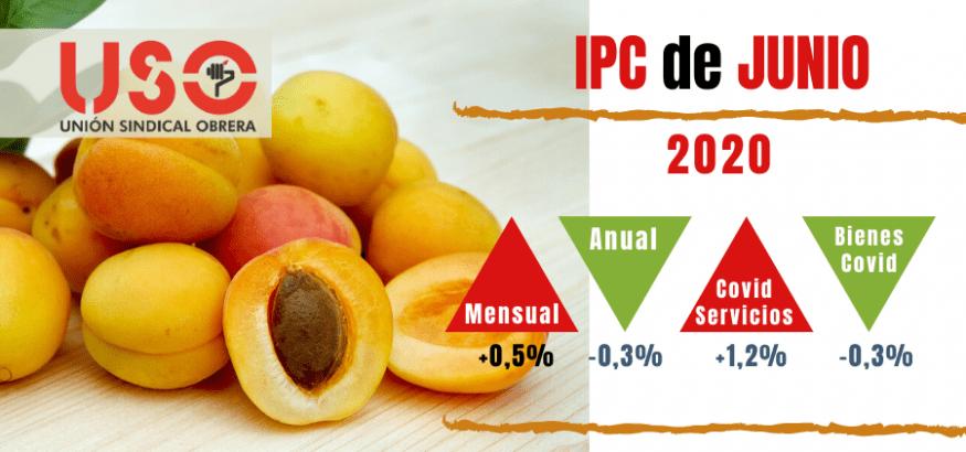 """IPC de junio: la inflación va recuperando la normalidad, pero con los """"servicios covid"""" al alza"""