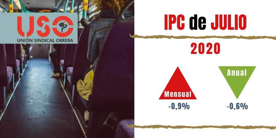 """Baja el IPC de julio, pero siguen subiendo los precios de productos básicos de """"cesta covid"""""""