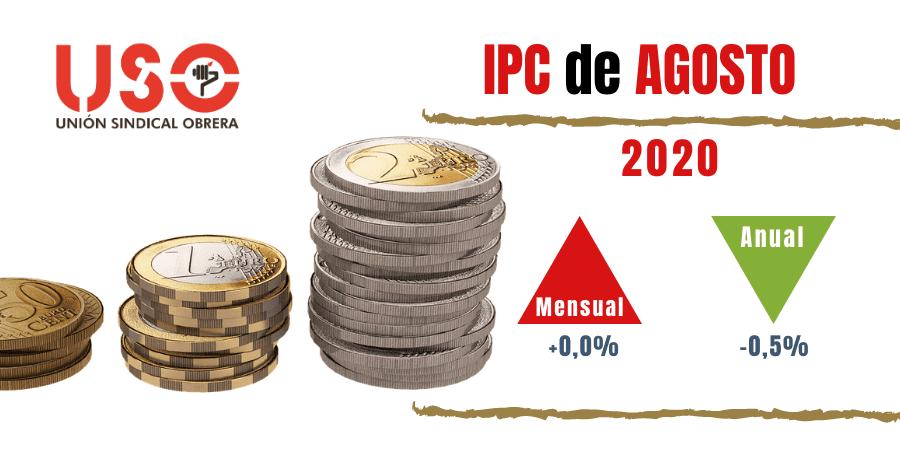 La energía encarece los precios de los productos básicos y el IPC de agosto