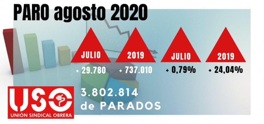 Paro de agosto: España afronta la segunda ola del covid sin margen en el empleo