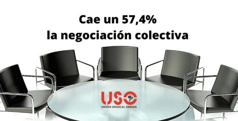 La pandemia paraliza una ya ralentizada negociación colectiva