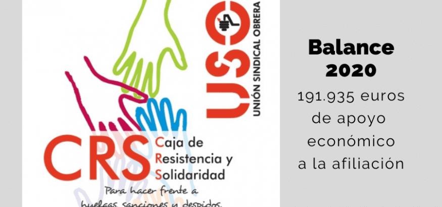La Caja de Resistencia y Solidaridad abona 191.935 euros en 2020