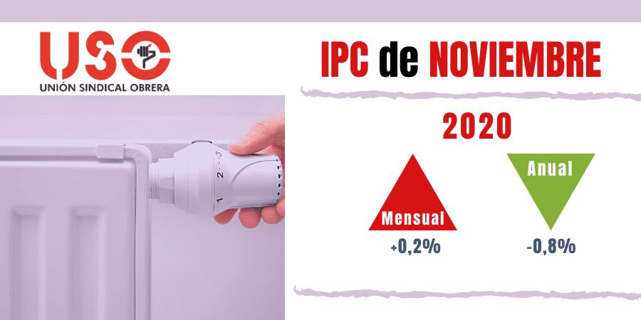 IPC de noviembre: los precios de la electricidad cercan a miles de familias