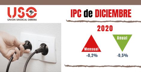 La energía subió el IPC de diciembre: USO pide medidas urgentes para rebajar el precio de la luz