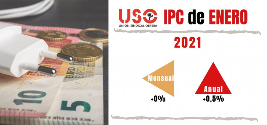 Vivienda, alimentación y transporte: las necesidades básicas disparan el IPC de enero