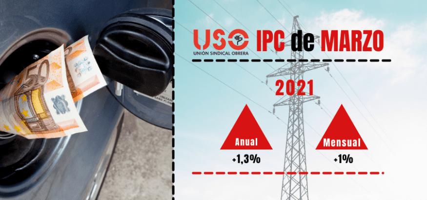 IPC de marzo: la energía enciende los precios