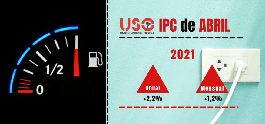 IPC: se dispara de forma intolerable en abril por seguir sin controlar la energía