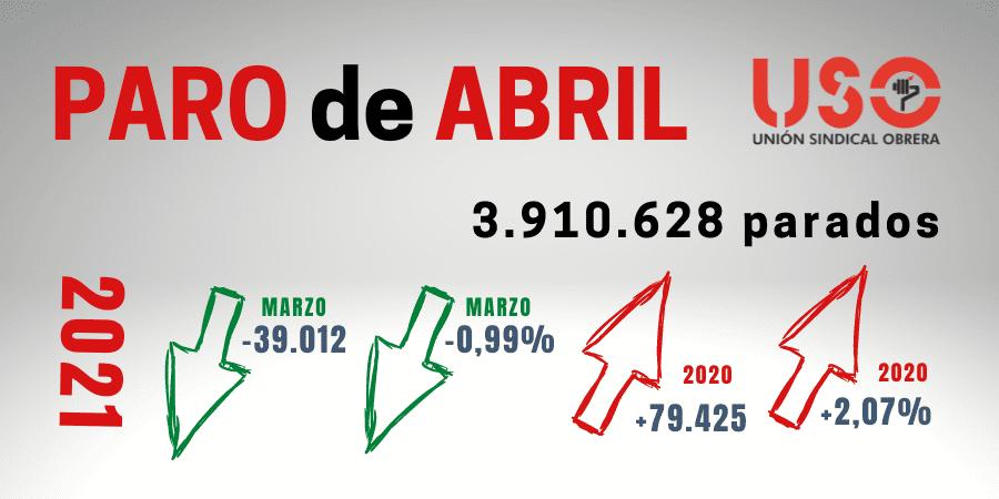 Paro de abril: se agudiza el problema de la larga duración, con casi 5.000 más