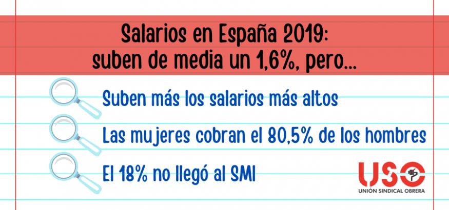 Los salarios en España crecieron un 1,6%, pero subieron más los más altos